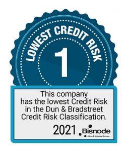 Dun&Bradstreet Lowest Credit Risk 2021